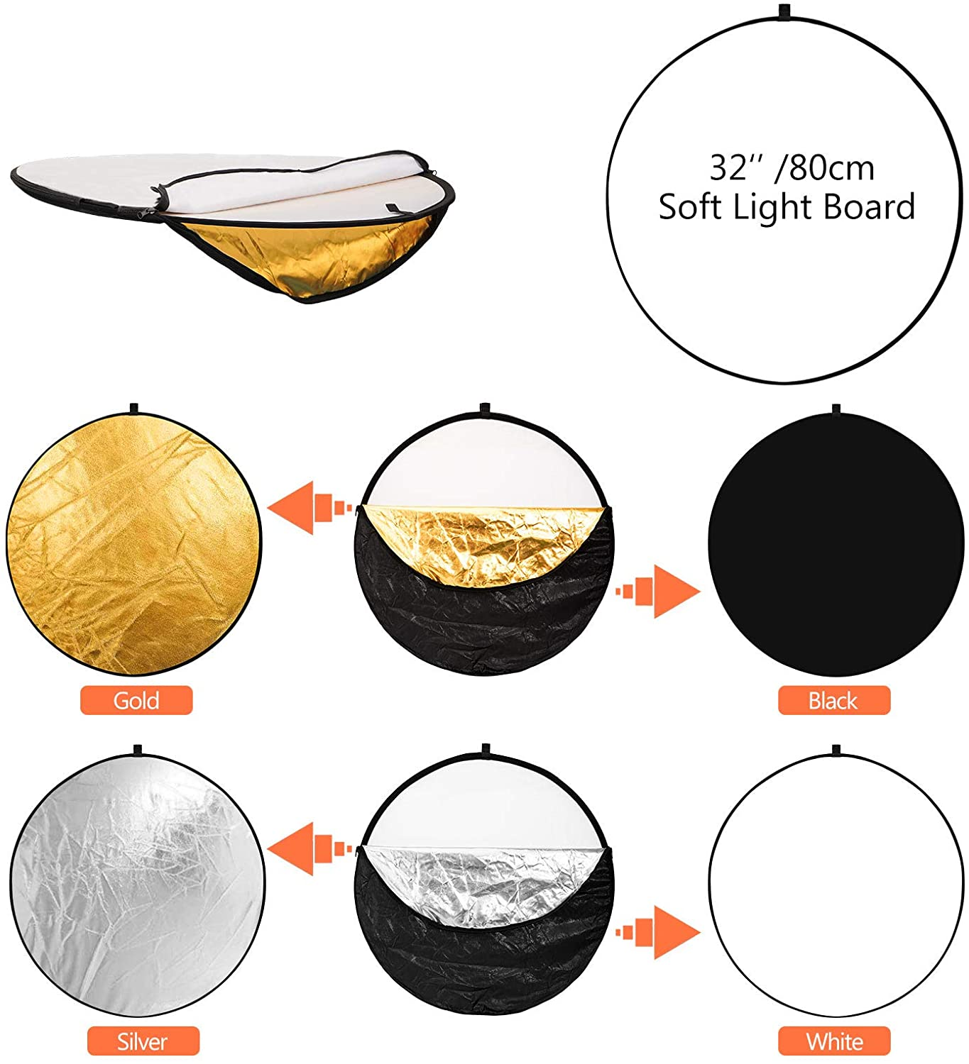 5 in 1 Photography Light Reflector 80 cm